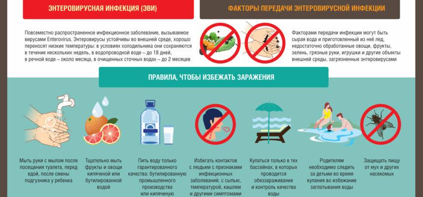 О рекомендациях по профилактике энтеровирусной инфекции